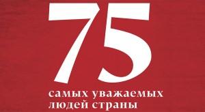 Займ под залог онлайн по россии